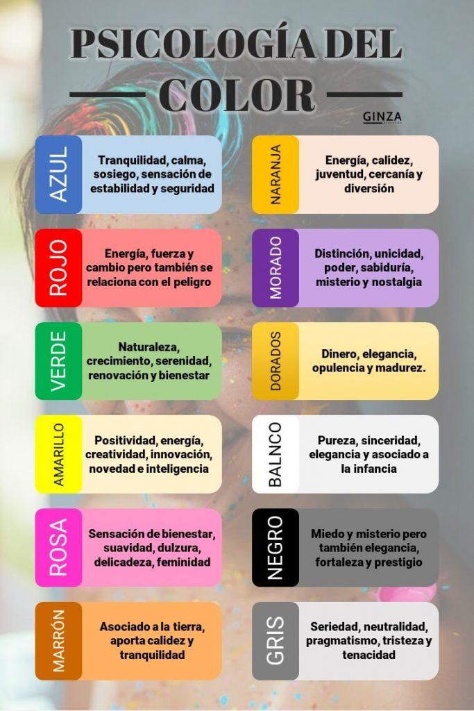 significado-de-los-colores-marketing-y-marcas